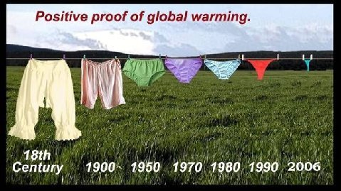 global-warming-panties1