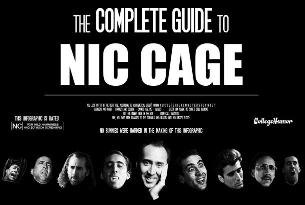The-Complete-Guide-to-Nicolas-Cage