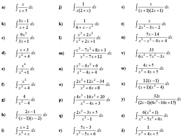 Přiznejte se! Už jste si dnes spočítali správnou denní dávku sacharidů pomocí neurčitého integrálu funkce?