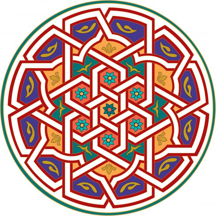 Šíitská arabeska