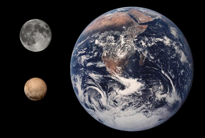Pluto je opravdovým trpaslíkem, v porovnání se Zemí je menší než její Měsíc.