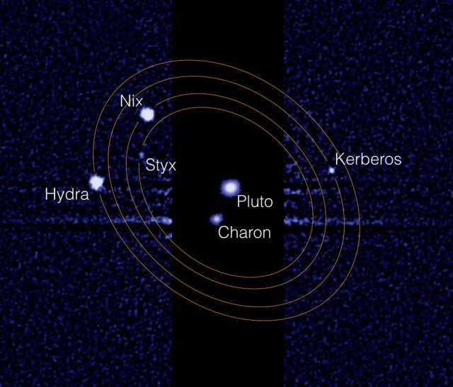 Kolem Pluta obíhá celkem 5 měsíců. Nejbližší Charon je pomalu stejně velký jako samotné Pluto.