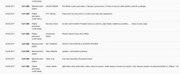 Z transparentního účtu Miloše Zemana se stalo diskusní fórum jeho odpůrců i příznivců.
