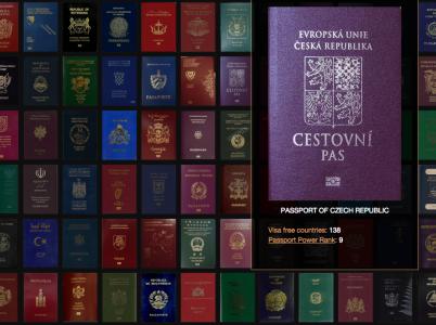 S naším pasem se dnes dostanete bez víza do 138 zemí světa.