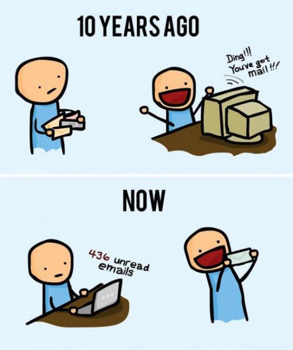 2) E-mail a pošta před deseti lety a dnes